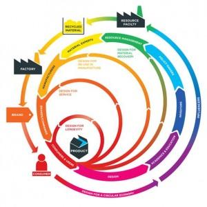 MRW 1347893_circular-economy.png