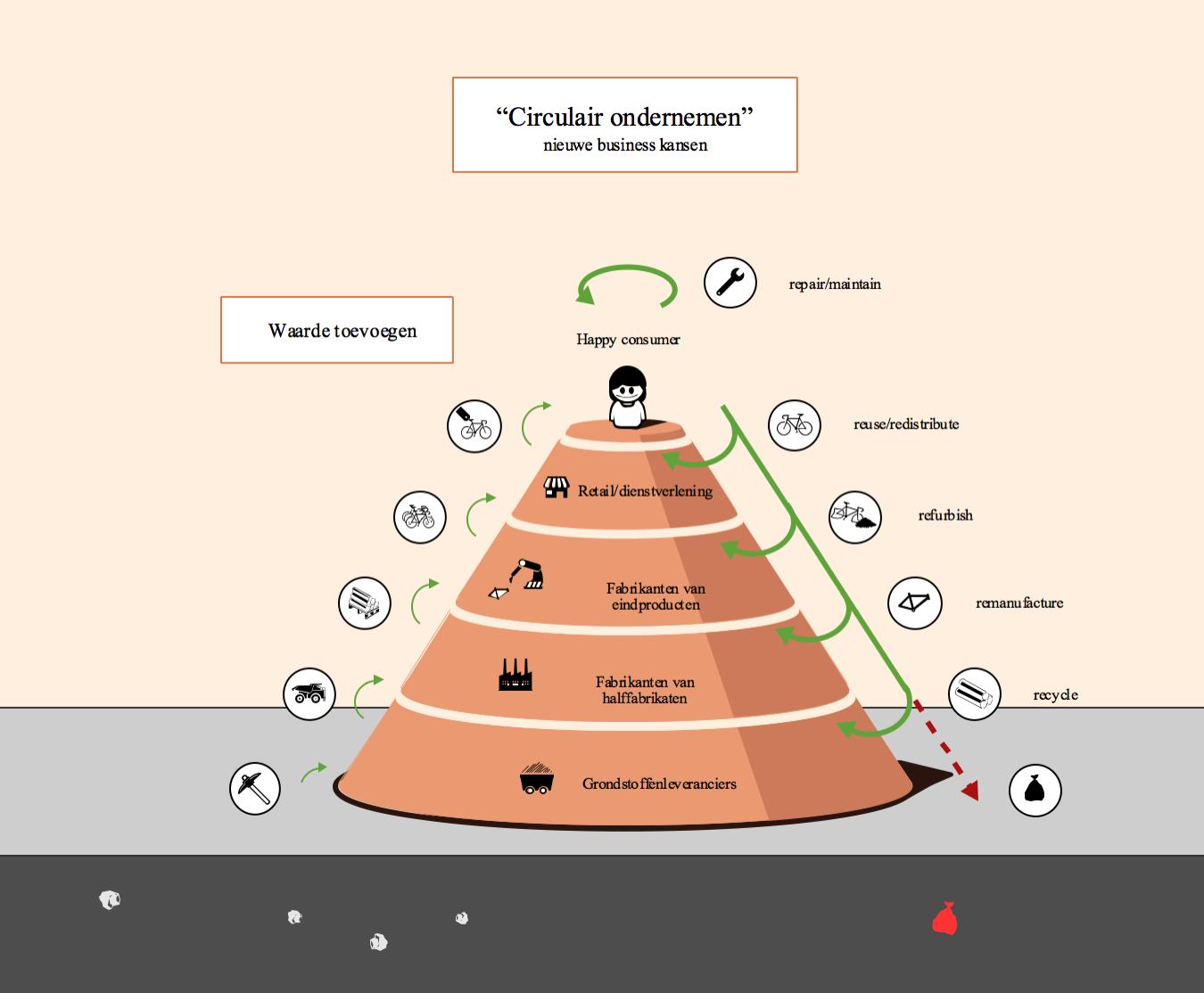 Value Hill model (Circo)